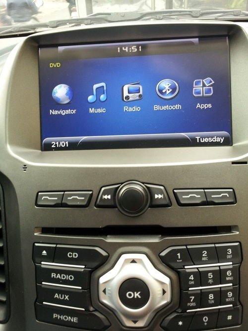 Bảng giá phụ kiện xe ford ranger - đồ chơi ford ranger chi tiết nhất