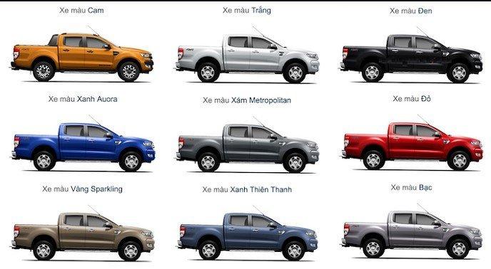 Báo giá xe ford ranger mới nhất 2020 cùng nhiều khuyến mãi