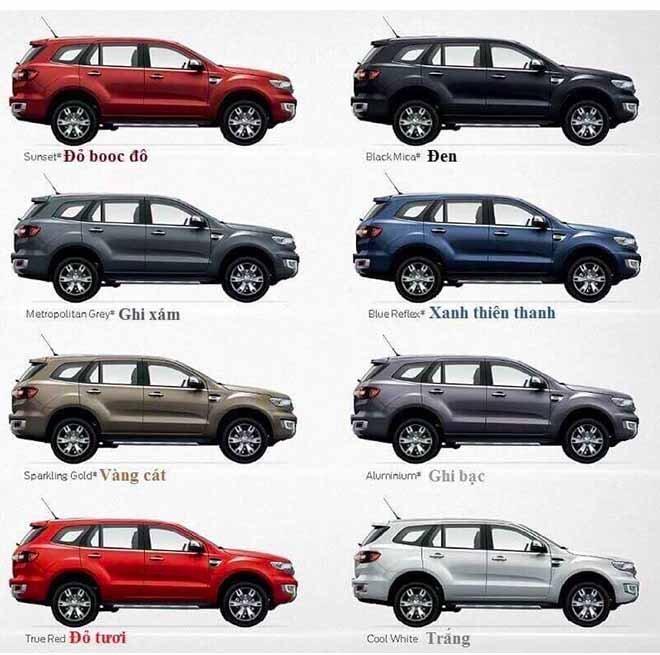 Cập nhất giá xe ford everest mới nhất 20202 kèm nhiều ưu đãi