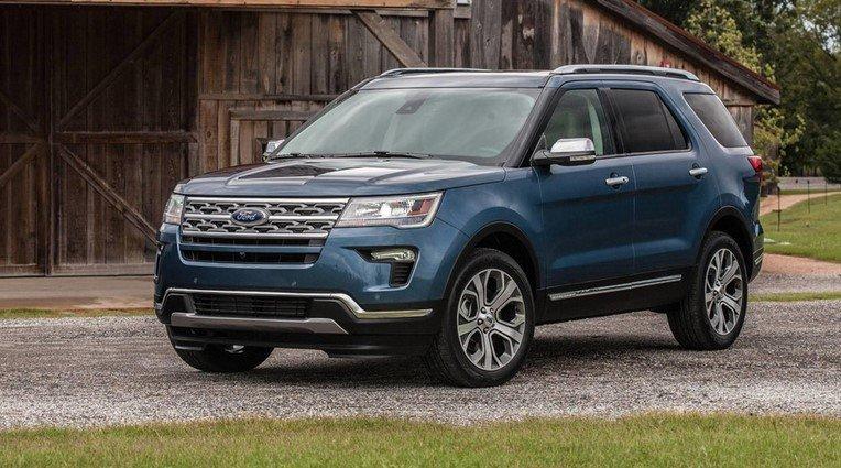 Giá xe ford explorer cập nhật mới nhất 2020 kèm khuyến mãi