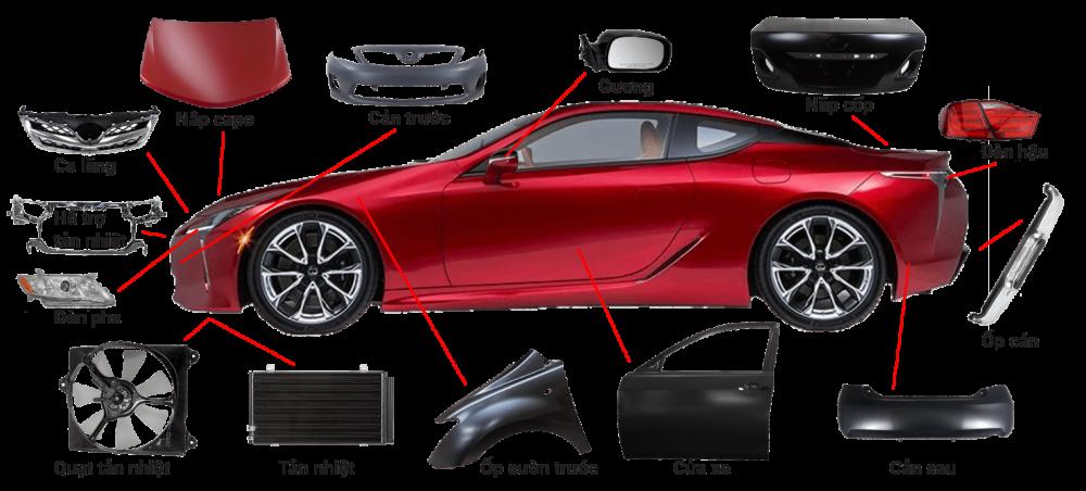Phụ kiện xe ô tô lựa chọn như thế nào để đảm bảo chất lượng?